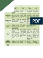 propuesta de rubricas modificadas.docx