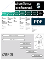 Business Science Problem Framework CRISP DM CheatSheet.02