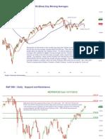 Market Update 24 October 10
