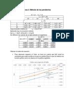 Determinación de orden de reacción por Método de las Pendientes