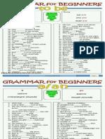 Grammar 4 Beginners