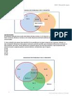 Revisão Diagramas de Venn Vunesp