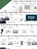 KAT REVISI ANGGRE ANDRE PDF.pdf
