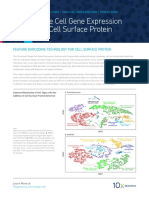 PS032 SingleCellGEx CellSurfaceProtein Rev a Digital (1)