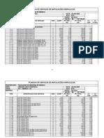 Planilha de Serviços de Instalações Hidráulicas
