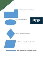 symbols in flow chart.docx