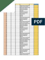 Matris de Datos Calidad