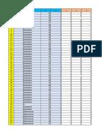 Matriz de Datos Estilos de Enseñanza