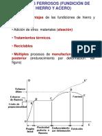 1. Metales Ferrosos y Tratamientos Termicos