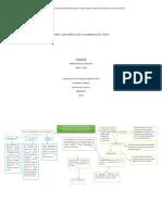Mapa Ley de Fomento y Las Fuentes de Financiacion