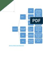 Metodo Del Mapeo Grafica Del Mapa de La Literatura Clima Organizacional