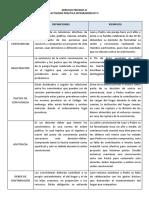 API 3 - Privado VI (Familia)