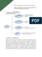 Fundamentos de Control Estadísticos de Los Procesos