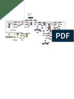 02-Mapa Conceptual Historia de Las Religiones