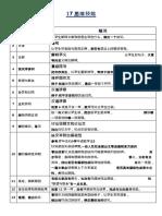187168523-17思维技能-16跨课程元素 2.docx