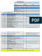 Ficha Presupuestaria 2018 Tesis