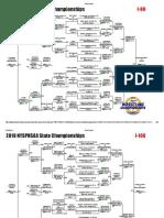 2019 Wrestling Final Results