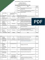 Topic & Organization for GP, 2019
