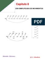 Diapositivas Capítulo 8 Libro Neumatica