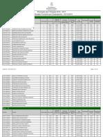 Promoçao-sem-titulação-03.12.18.pdf