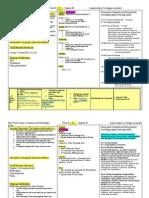 Full Week #8 Lesson Chemistry 2010-2011