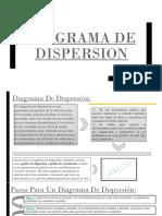 Dispersion Final