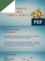 Dinamica del Cambio Biblico