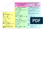 integration-by-parts-revision-sheet.doc
