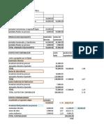 contabilidad de procesos