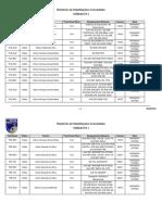 Relatório de Habilitações Concedidas 08-05-2018-1 INFRAERO VITORIA