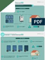 Inversores para Paneles  Solares.pdf