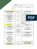 Gc 2018 Set List