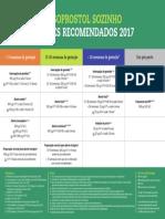 FIGO Dosage Chart PT