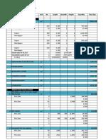 Quantity Estimate and Work Progress