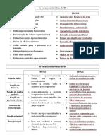 As novas características da Gestão de processos.docx