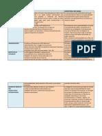 API 3 D.I.Publico.docx