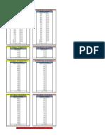 Linhas Intenacionais - Foz CDE - Foz Pres. Franco - Foz Hernandarias