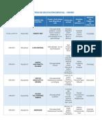 Lista de Centros Centros Alternativa y Especial Oruro