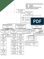 315974939-STRUKTUR-ORGANISASI-PUSKESMAS-SESUAI-PERMENKES-NO-75-TAHUN-2014 (1).docx