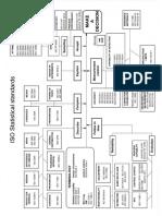 Diagrama ISO TR 13425(2006)