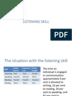 Listening Skillk