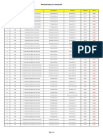 Hotspot List1.pdf