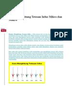 Cara Menghitung Tetesan Infus Mikro Dan Makro VERA