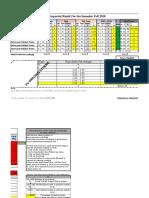 VU Score-Sheet GPA Calculator