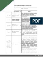 Procedimentos e Instrucoes Operacionais