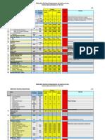 LTA Grid Document