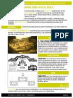 ARQUITECTURA - URBANISMO DE LA PRIMERA MITAD DEL SXX