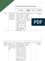 5. Marketing Plan