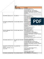 AP Table Relation Oracle Apps.docx