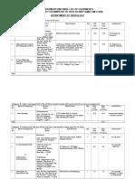 2-yr. Ord. of PGDMLT
